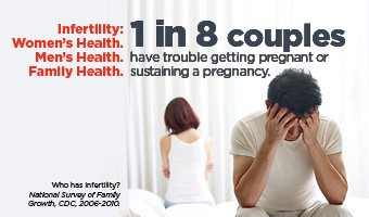 It's Time To Make Progress For Those Suffering From Infertility | Advocacy Update 8.20