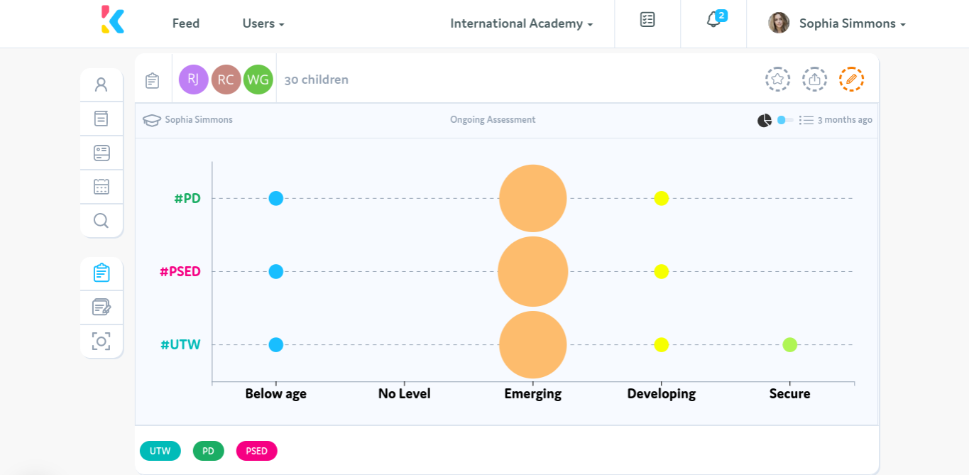 Assessment with a difference - adaptive learning journeys throughout the key stages