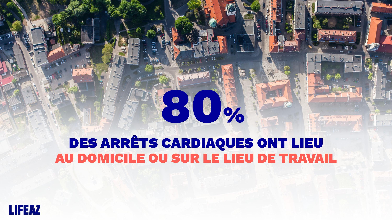 Les arrêts cardiaque ont lieux majoritairement à la maison ou au travail