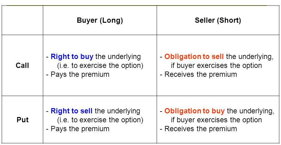 buyerlongshort