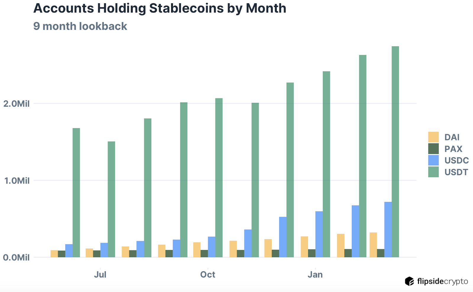 stablecoinaccounts
