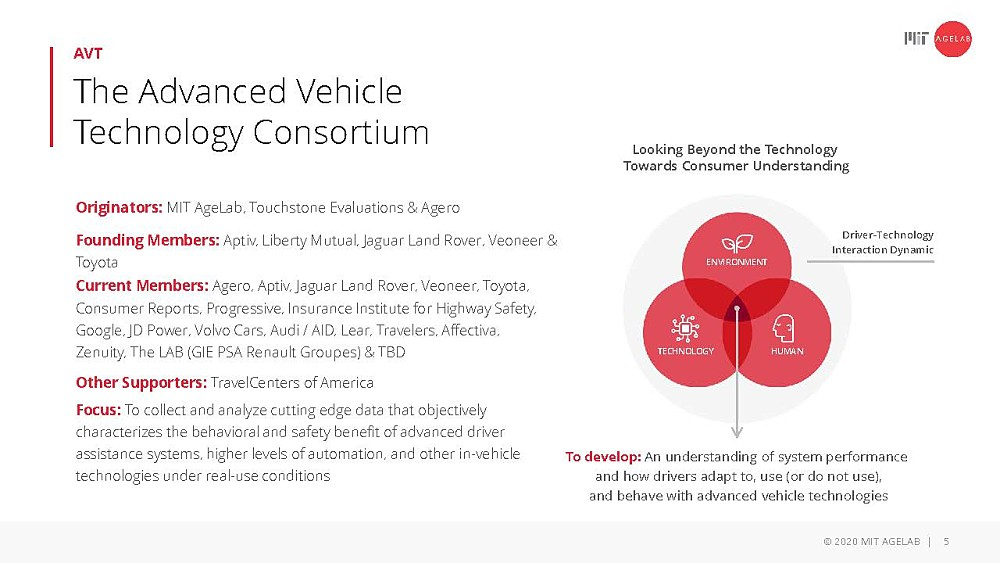 Advanced Vehicle Technology Consortium