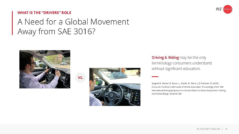 What is the driver's role? A need for a global movement away from SAE 3016?