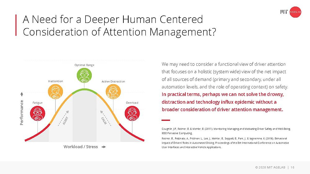 A need for a deeper human centered consideration of attention management