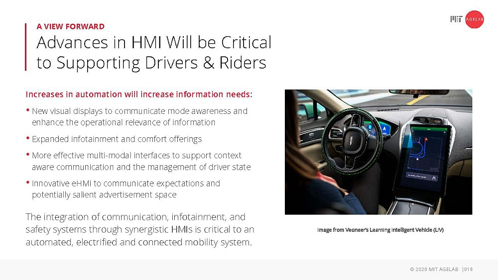Advances in HMI will be critical to supporting drivers & riders