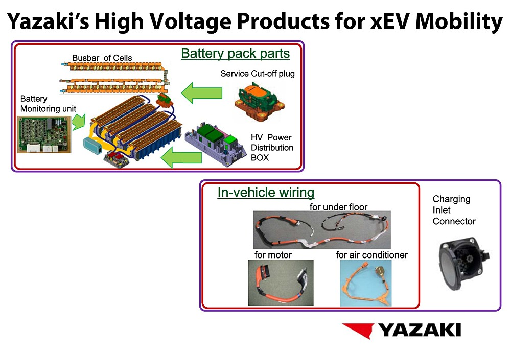 Yazaki high voltage products for xEV mobility