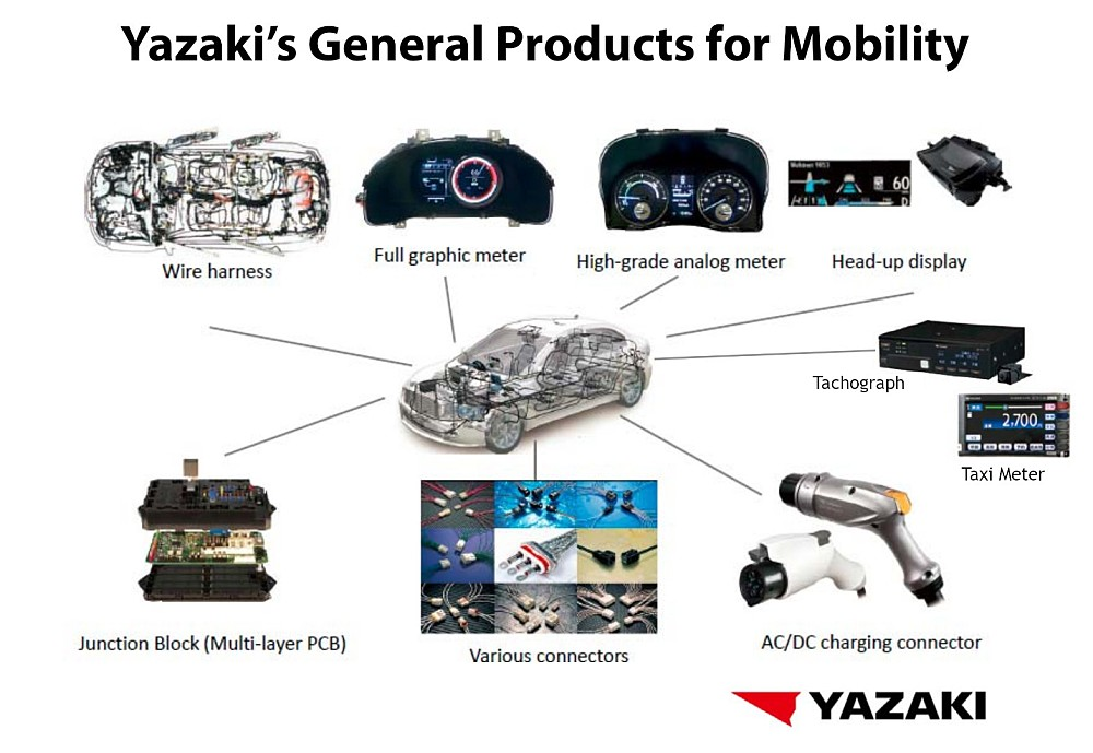 Yazaki general products for mobility