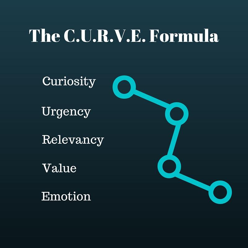 CURVE formula