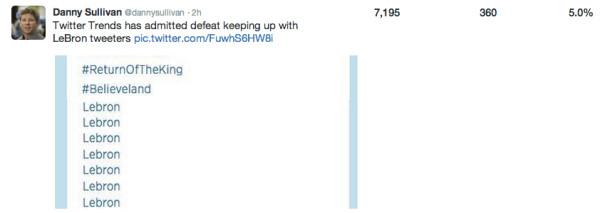 Danny Sullivan Twitter activity