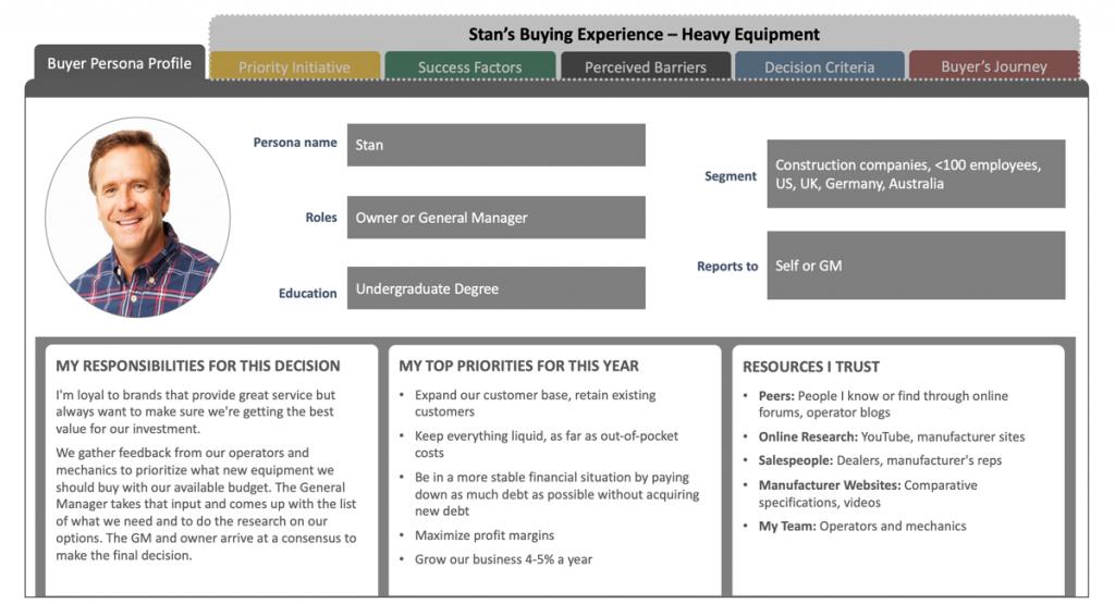 screenshot of buyer persona