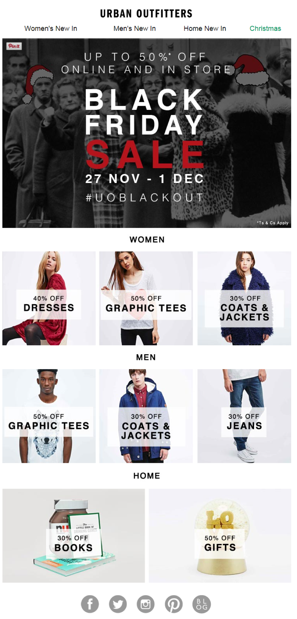 Urban Outfitters - eCommerce Email Marketing