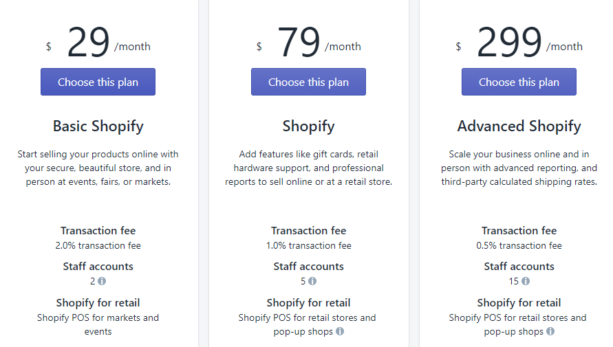 Shopify pricing options