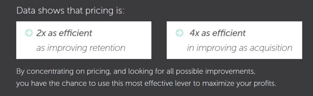 Improving pricing is more effective than improving acquisition or retention for saas companies