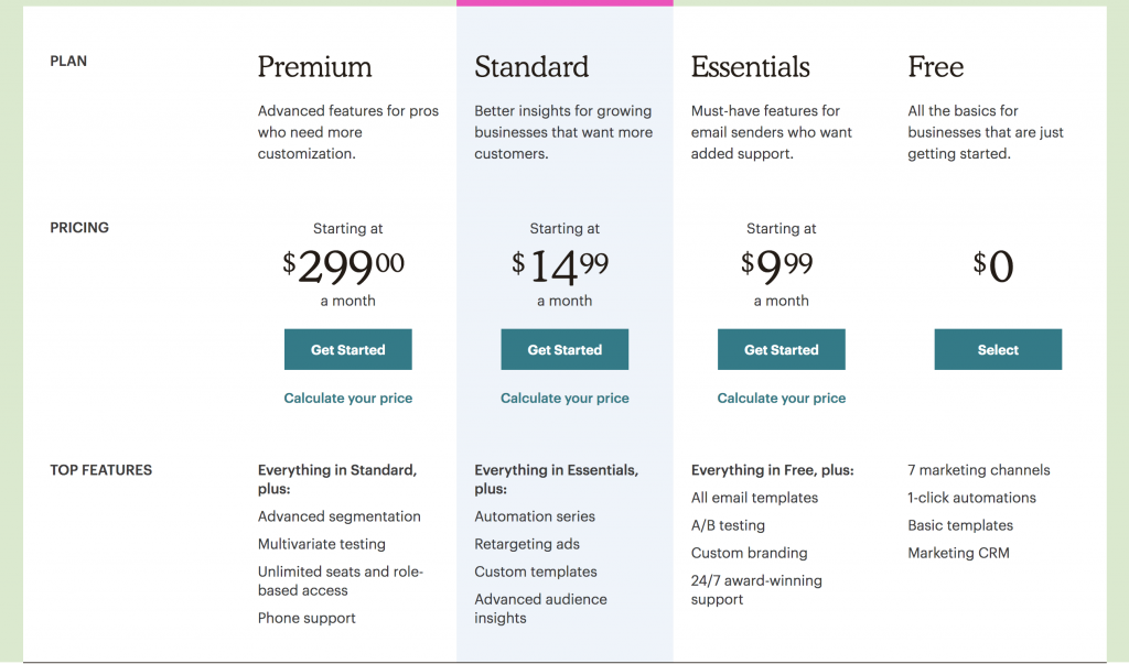 mailchimp updated pricing page