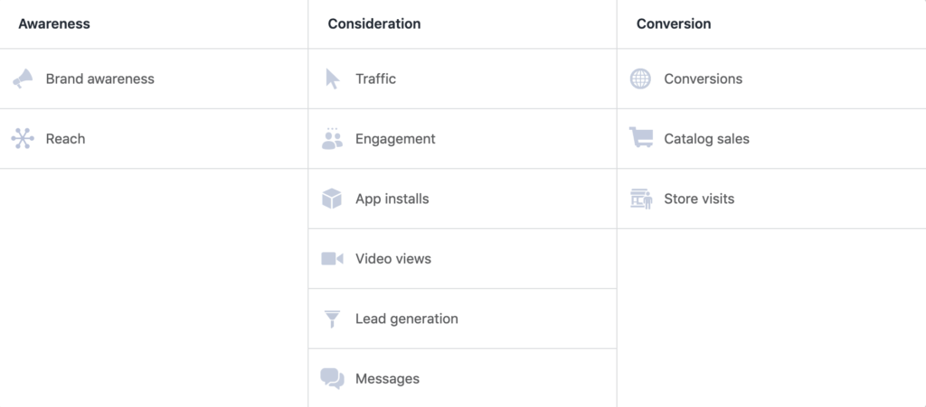 Setting objectives with FB ads