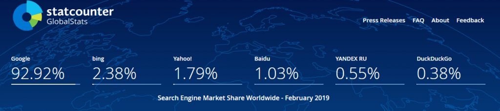 statistics dashboard showing percentage shares of traffic for search engines