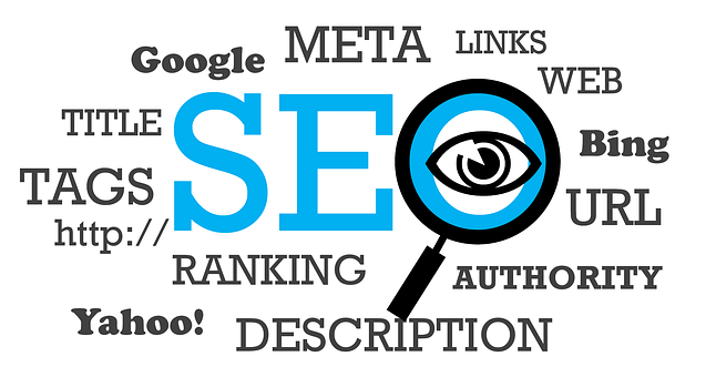 image with text showing terms related to SEO