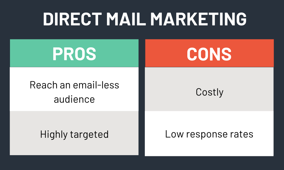 pros and cons of direct mail marketing in a table comparison