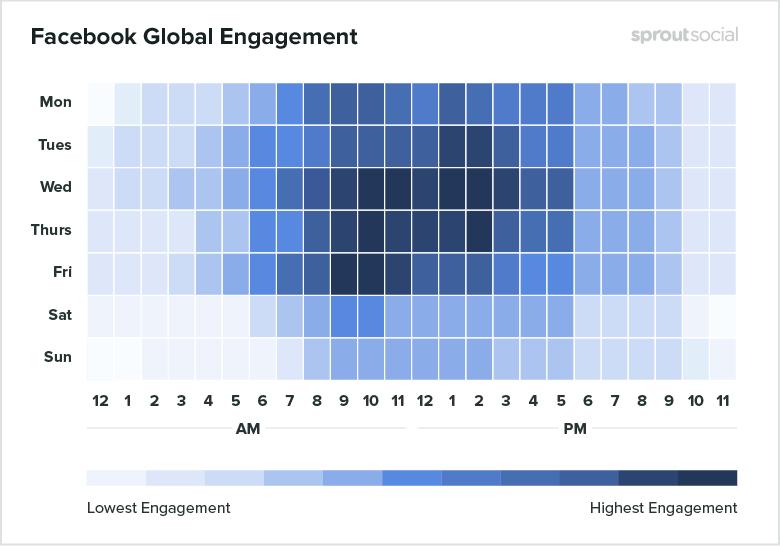 facebook global engagement heatmap