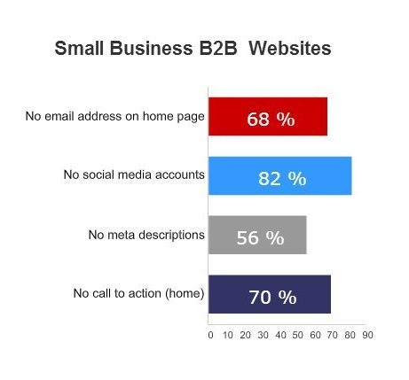 Small Business Trends report