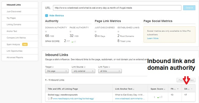 Using MOZ to Boost Blog Traffic