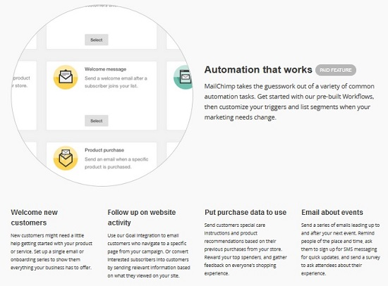 MailChimp Automation for Email Marketing