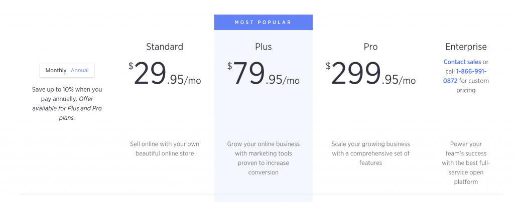 bigcommerce price tiers graph