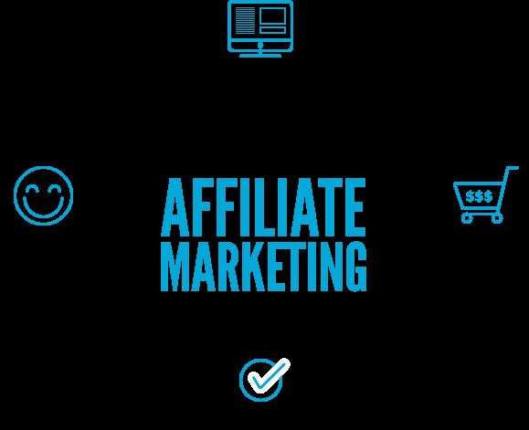 affiliate marketing flow