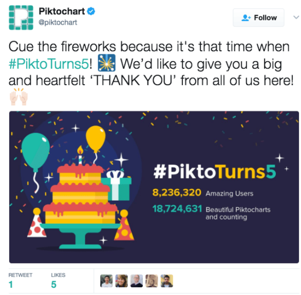 pictochart tweet