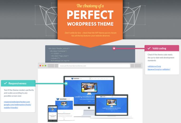 Anatomy of a Perfect WordPress Theme