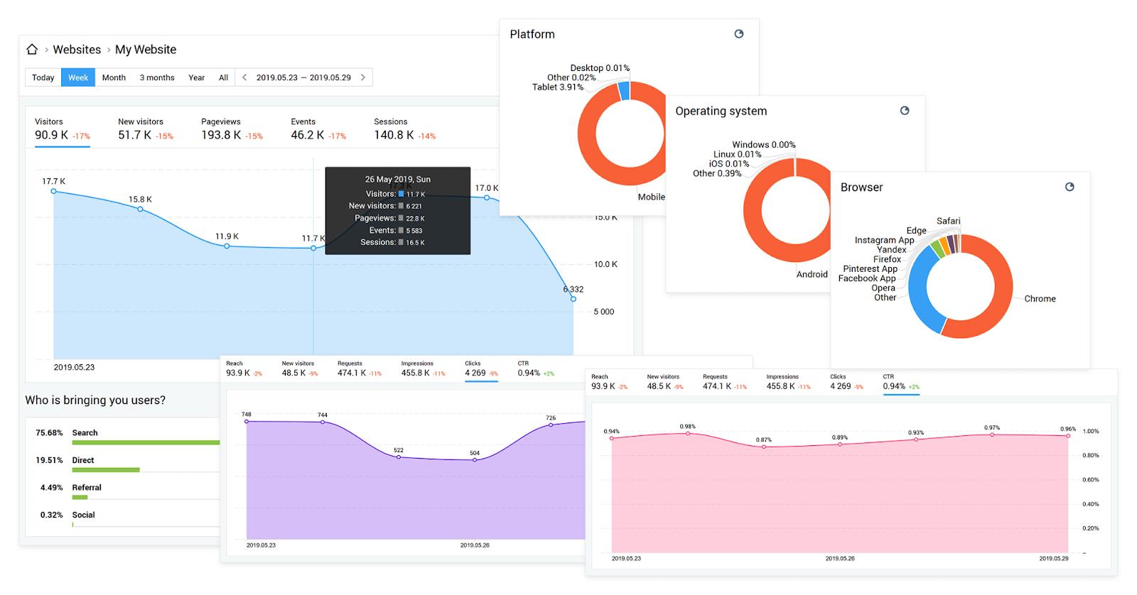 Finteza's website analytics screenshot