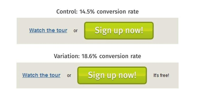 screenshot showing increase in conversion rate through slight variation