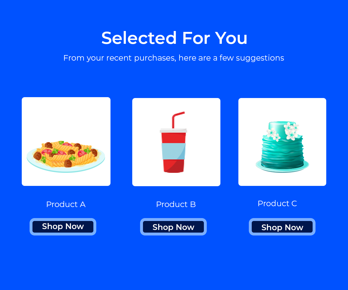 leverage product recommendation in emails