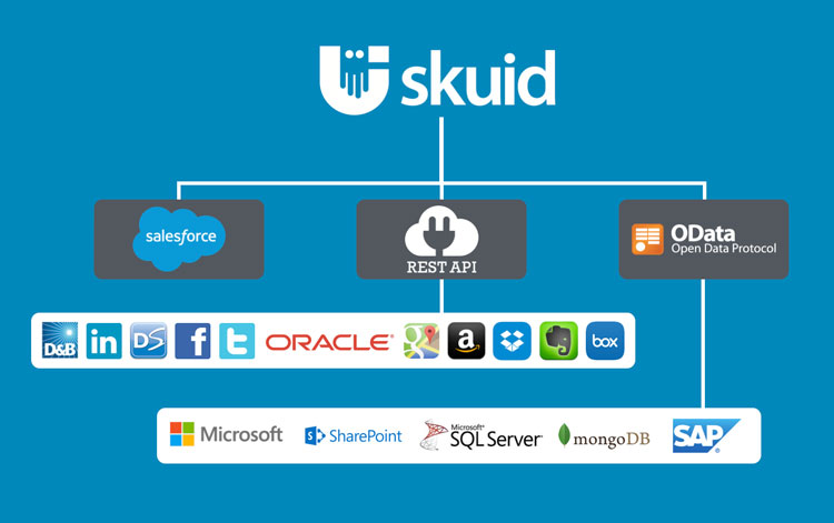 skuid-data-adapters2