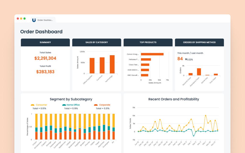 Retail data dashboard