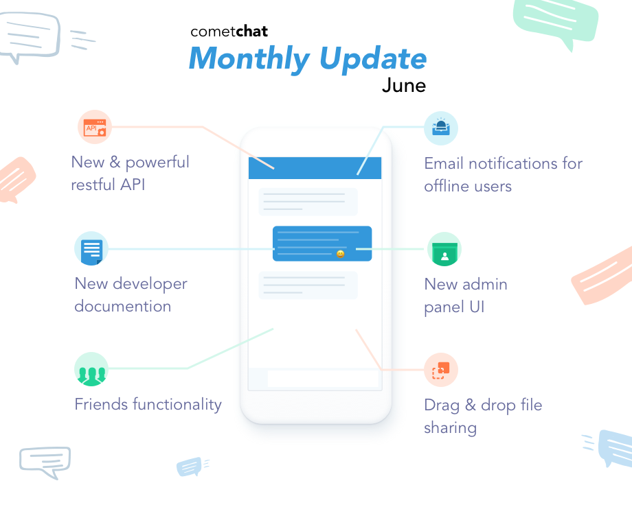 June Update: Restful API, Email Notifications & More
