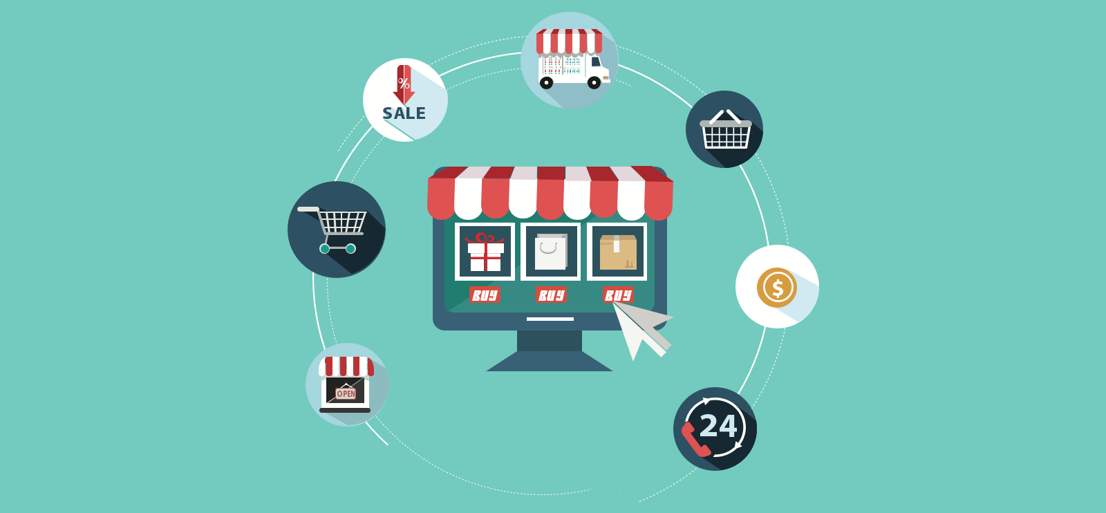 7 Marketplace Experts Every Online Business Owner Should Follow