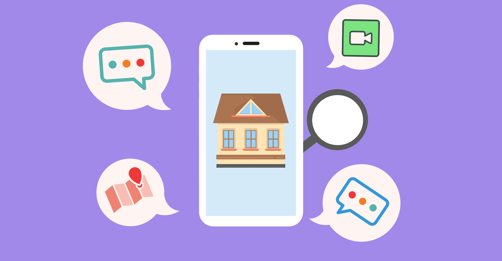 Real Estate Industry: Chat Solution & Use Cases