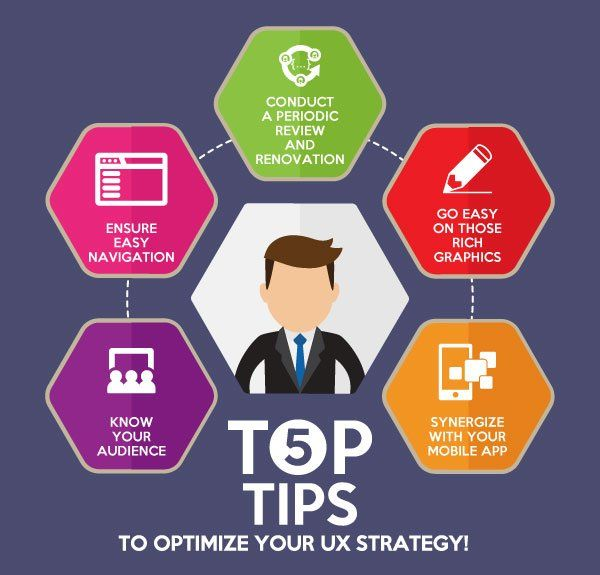 Top 5 Tips to Optimize Your UX Strategy!