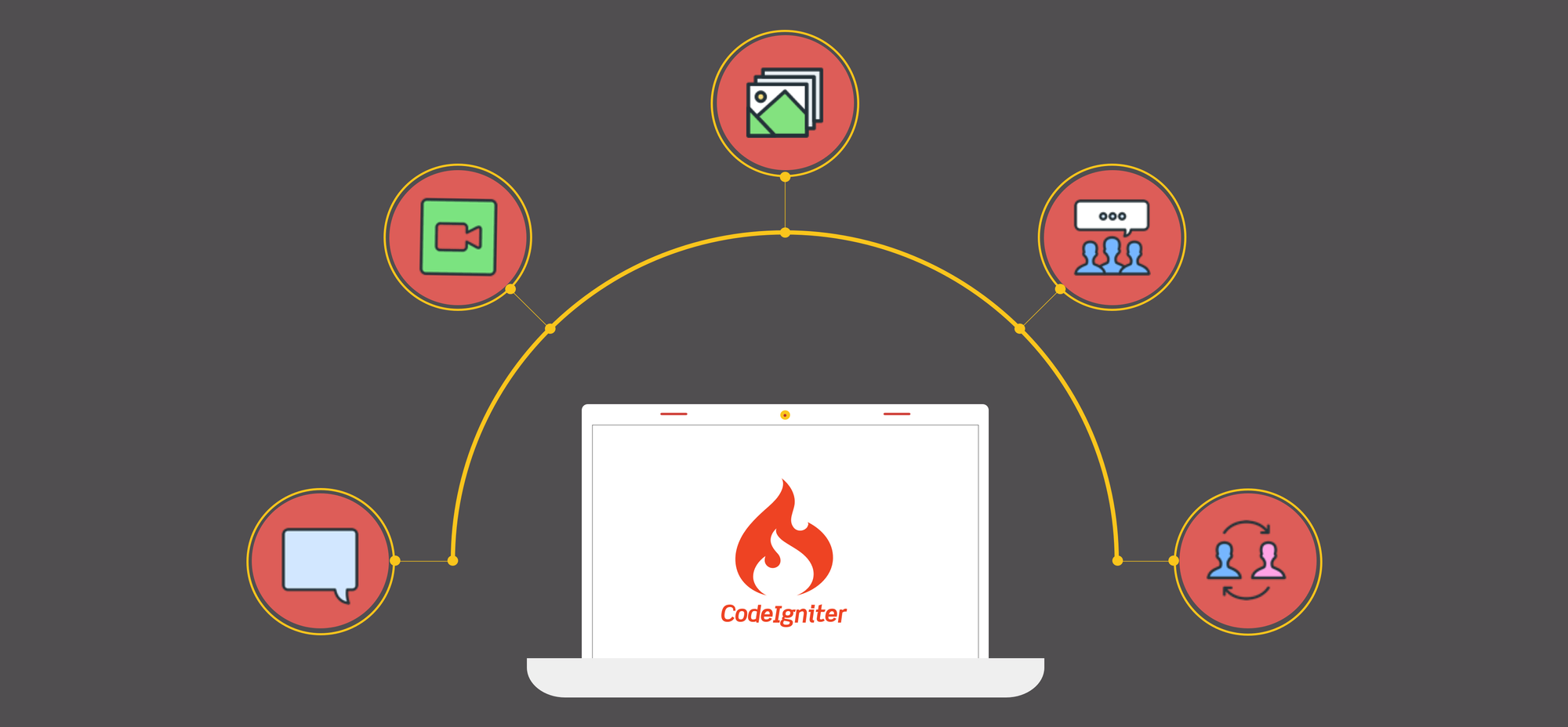How to Add Real-Time Messaging On A Codeigniter App in Under 5 Minutes!