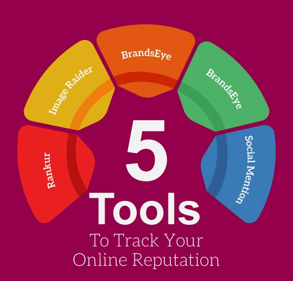 5 Tools to Track Your Online Reputation