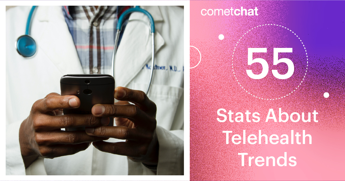 Telehealth Trends: 55 Statistics That Show Increasing Adoption - CometChat