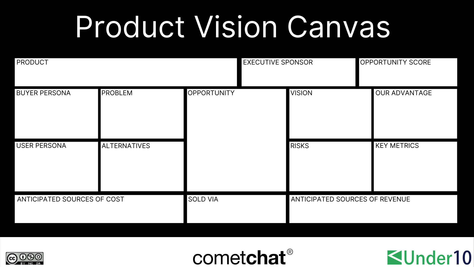 Product Vision Canvas Template