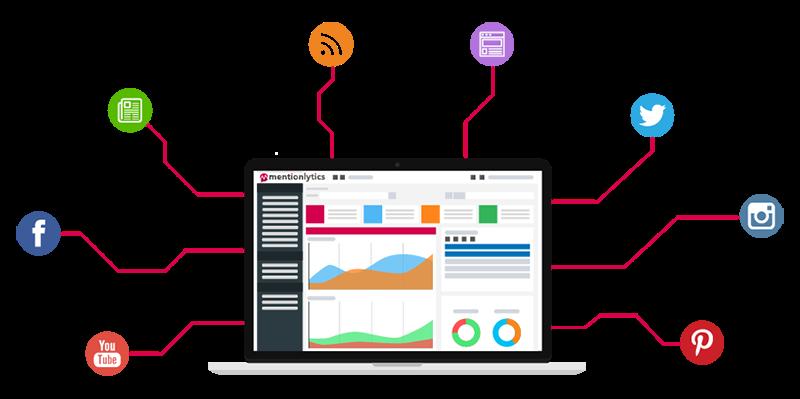 image of social media monitoring tool
