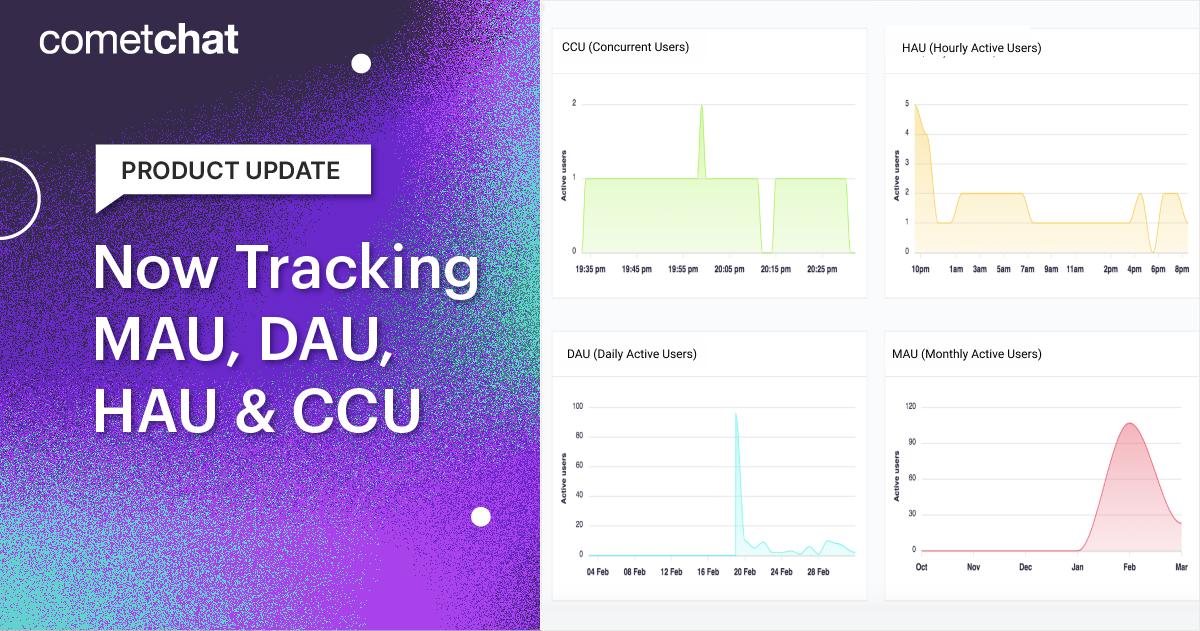 Product Update: Now Tracking MAU, DAU, HAU & CCU