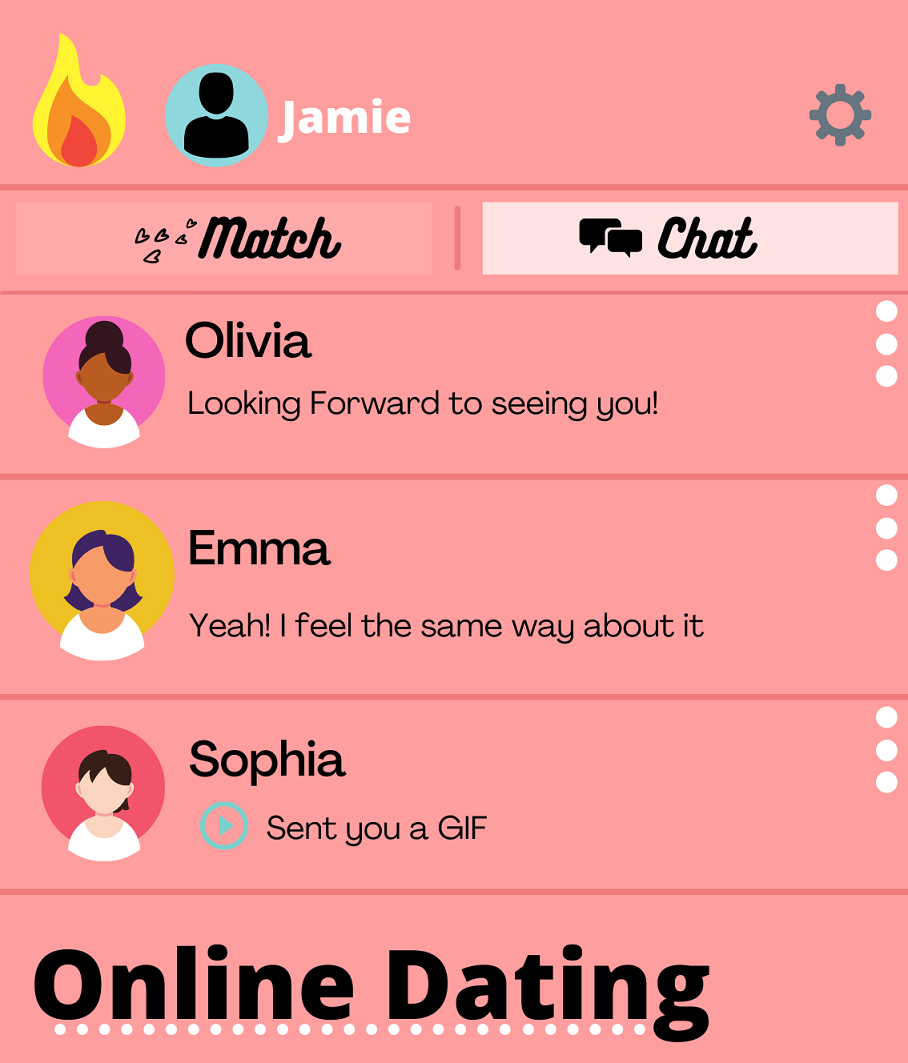 Screenshot of chat in a dating app