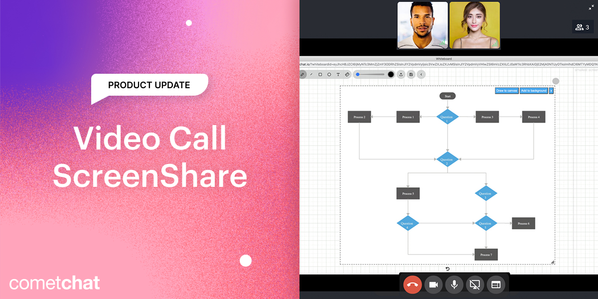 Product Update: Video Call ScreenShare