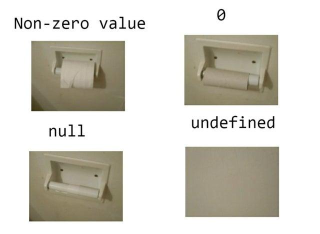 binary coding meme