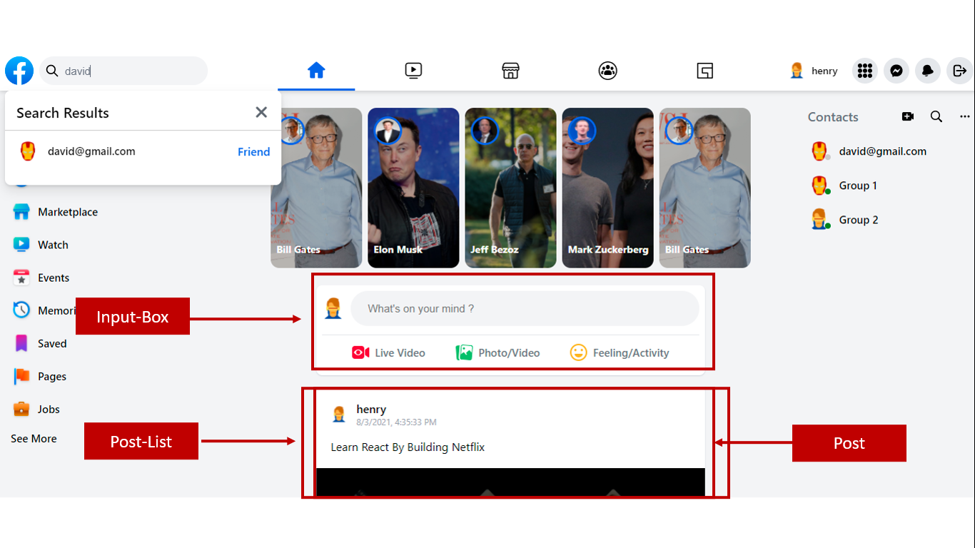 Facebook timeline highlighting input-box, post-list, and post in red