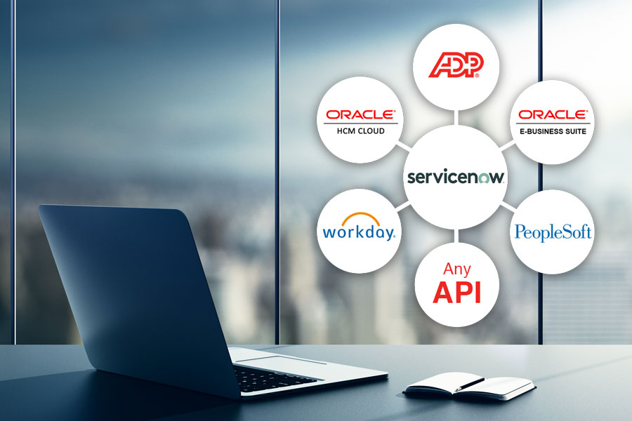 New Prebuilt Connectors Seamlessly Share Data Between Workday or Oracle HCM and ServiceNow